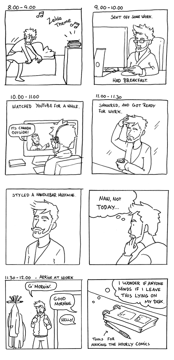 Hourlies - part 1